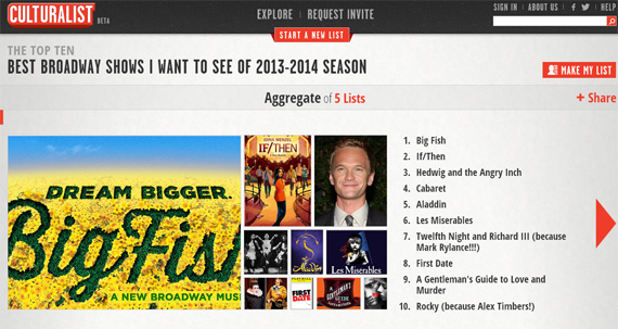 The Culturalist consensus on Broadway shows users want to see in 2013-2014.